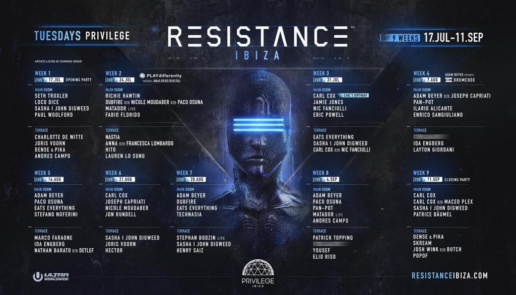 Resistance Ibiza 2018